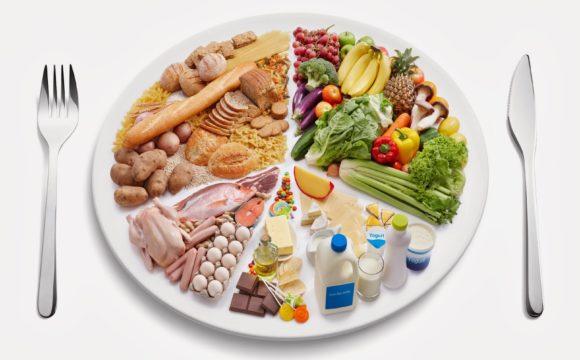 A importância de uma alimentação adequada e saudável durante a Pandemia de COVID-19